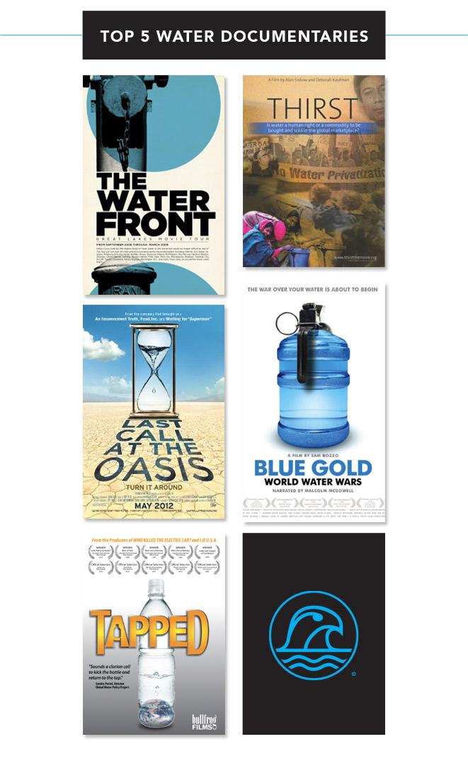 TOP_5_WATER_DOCUMENTARIES
