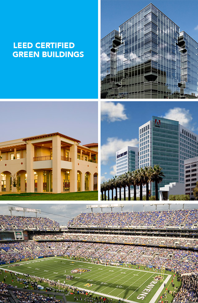 Leed certified buildings shut the flush up for Leed certified house