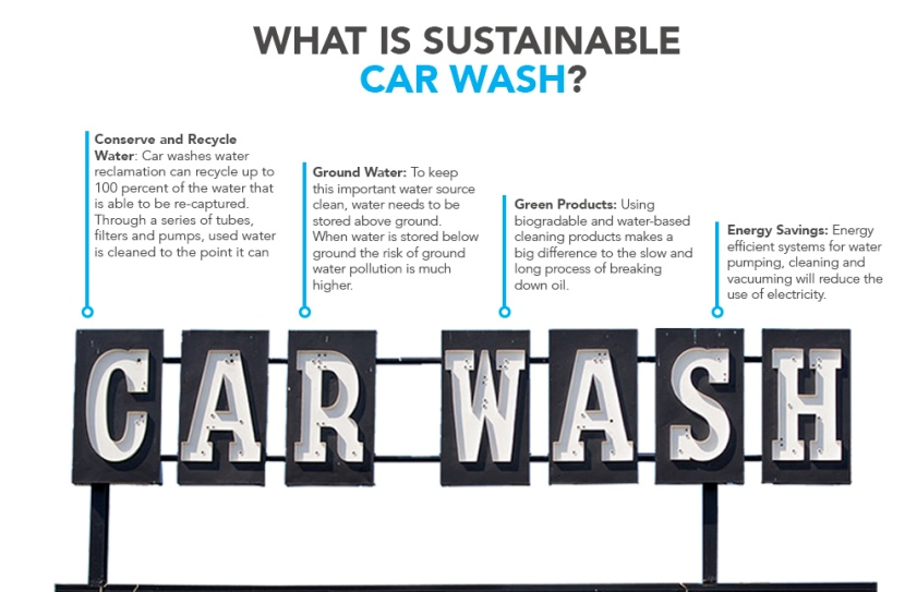 WHAT-IS-SUST-CAR-WASH