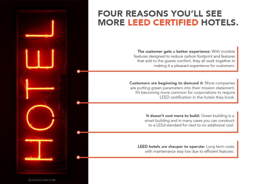 LEED-CERTIFIED-HOTELS