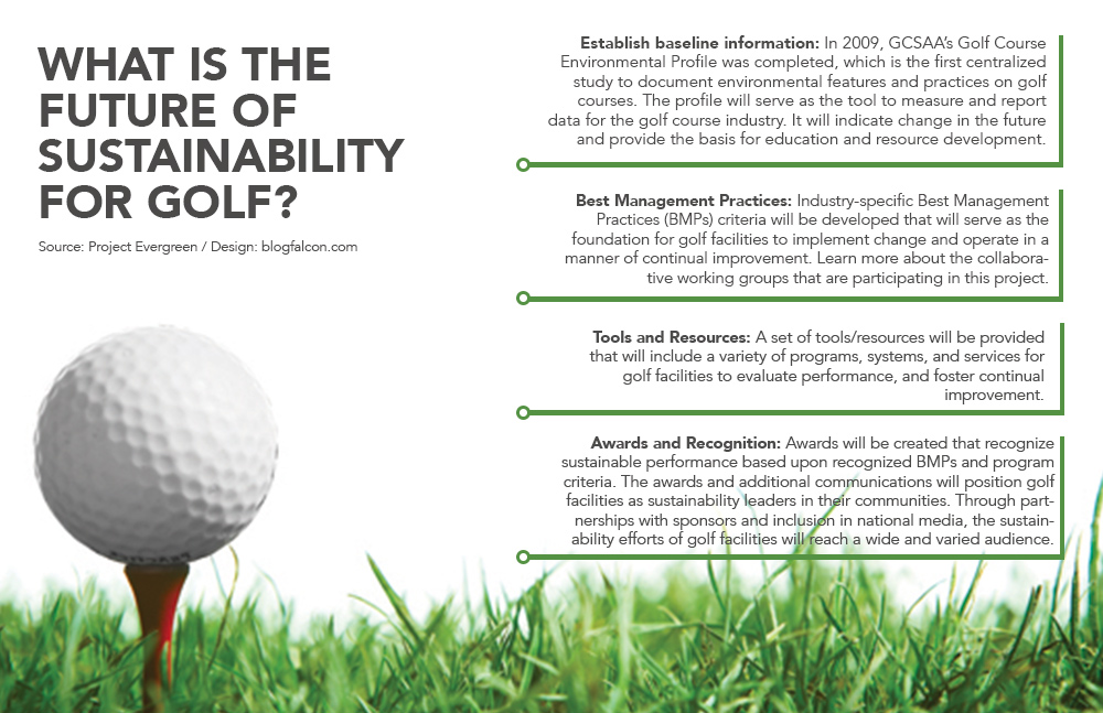 FUTURE-OF-SUSTAINABLE-GOLF